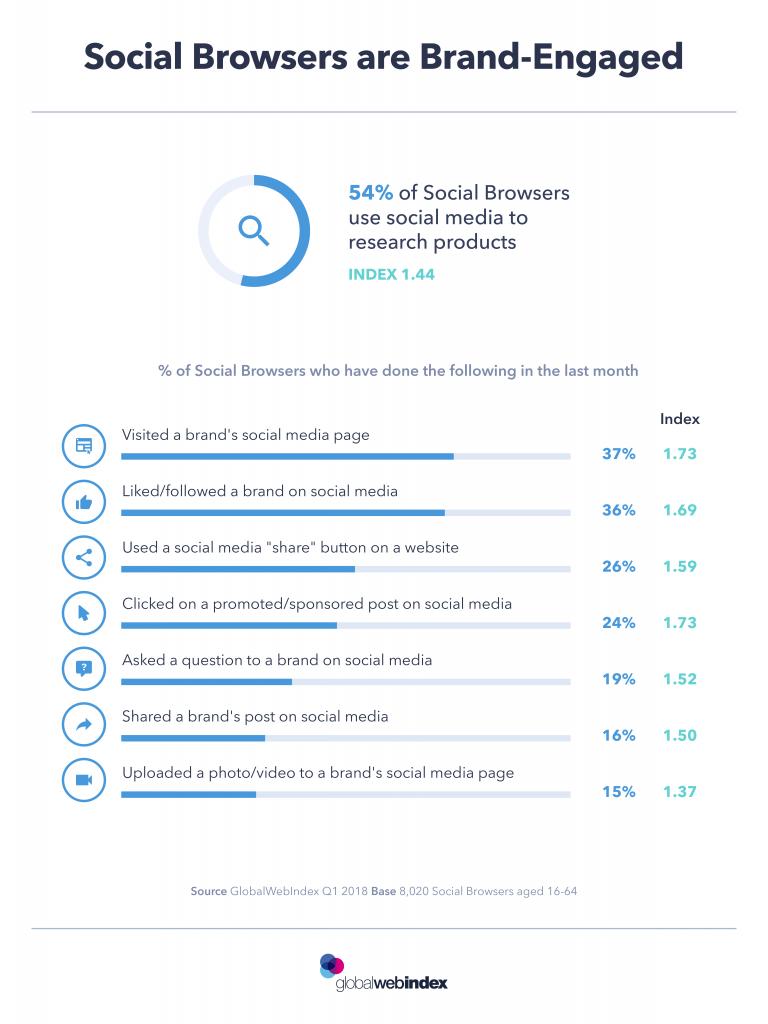 Social-media-trendek-amik-alapjan-a-vallalkozasod-bovíieset-tervezheted